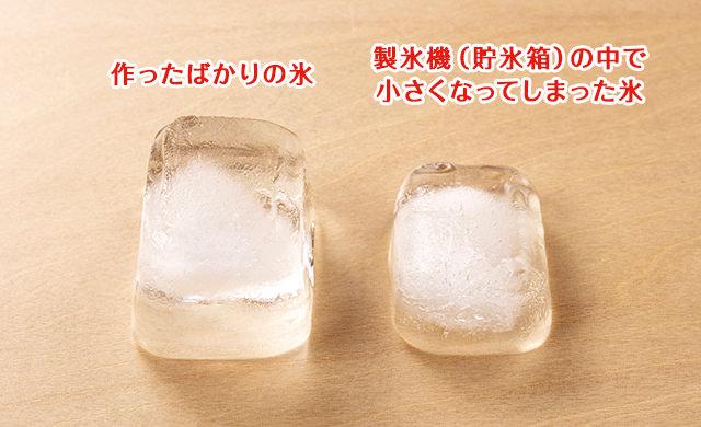 作ったばかりの氷と、小さくなってしまった氷を比較した写真