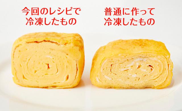 今回のレシピで冷凍した卵焼き(左)と普通に焼いて冷凍した卵焼き(右)の解凍後の比較写真