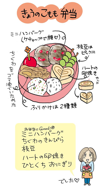 「お弁当ハラスメント」マンガ