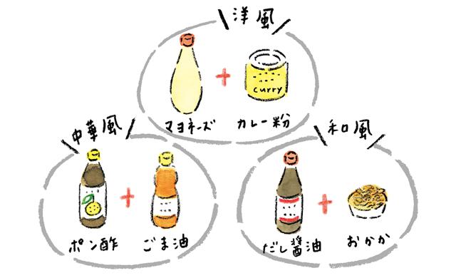 調味料のイラスト