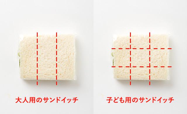 サンドイッチの切り方の写真