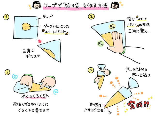 絞り袋の作り方解説